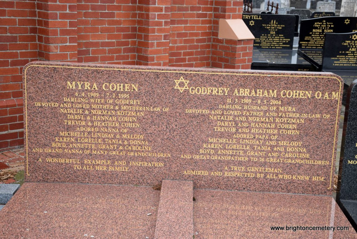 Godfrey Abraham Cohen